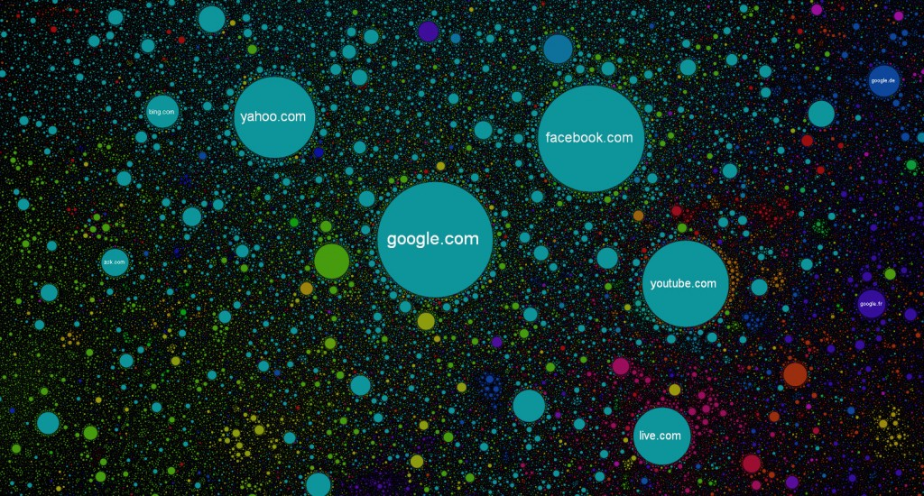 The Internet Map