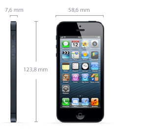 taille iPhone 5